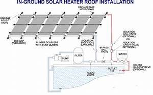 I  G Sun Grabber Solar Heating Add