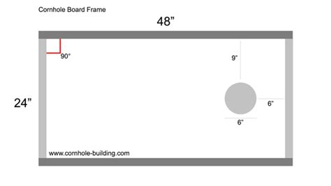 cornhole rules cornhole building