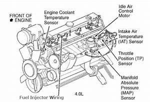 1989 Jeep Wrangler Vacuum Diagram