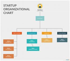 Startup Organizational Chart Template