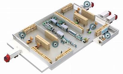 System Warehouse Management Wms Factory Smart Software