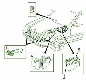 2000 Mercedes Benz 320e Fuse Box Diagram  U2013 Circuit Wiring