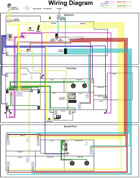 wiring diagram of a house pdf fresh electrical symbols are