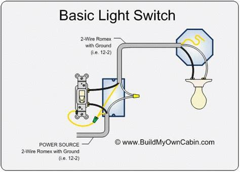 simple electrical wiring diagrams basic light switch diagram  kb robert sackett