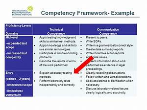 competency framework examples With competency framework template