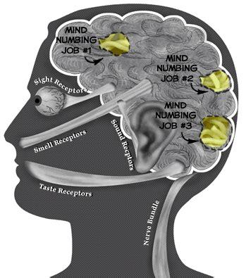 Mind Numbing Jobs