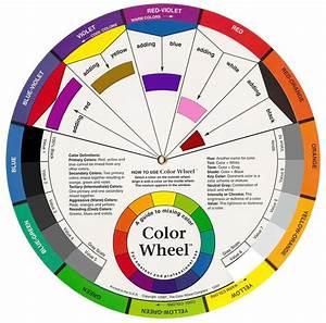 How To Pick A Color Scheme  Perfect Color Combination