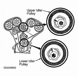 service manual how to set timing for a 2003 saturn vue With saturn cars timing belt