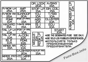 Fuse Box Diagram  U0026gt  Kia Soul  Am  2009