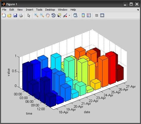 plotting  bar graph  matlab  excel stack overflow