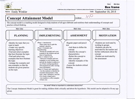 Hunter Model Lesson Plan Template