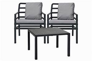 Mobilier De Bar : 12 best images about mobilier lounge terrasse de bar on pinterest armchairs chairs and design ~ Preciouscoupons.com Idées de Décoration