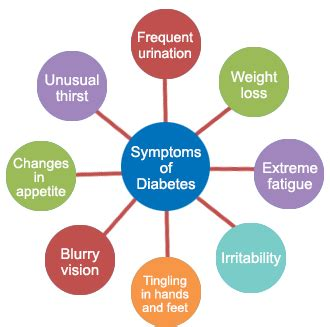 juvenile diabetes  warning signs  symptoms