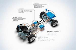 Camry Hybrid Engine Diagram