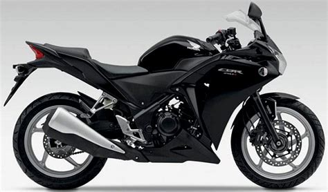 cbr all bikes price in india techno4u honda cbr250r price