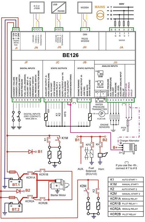 controllo motopompe antincendio generator controllers