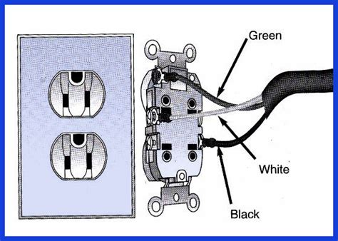 Ac Wiring Black White by Boat Wiring How To Connect A New Ac Outlet Boats