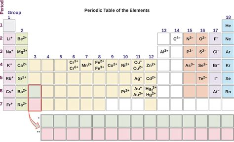 molecular and ionic compounds 183 chemistry
