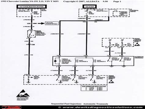 Chevy Blazer Transmission Wiring Diagram Forums