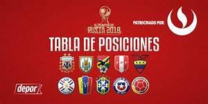 Tabla de posiciones Eliminatorias Rusia 2018: resultados de la última fecha 18 de Conmebol