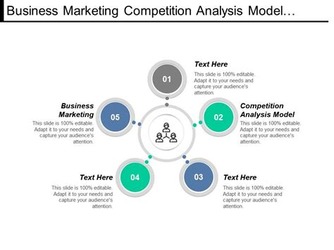business marketing competition analysis model competitive