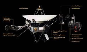 Suburban spaceman: Voyager 1 & 2: The Interstellar Mission