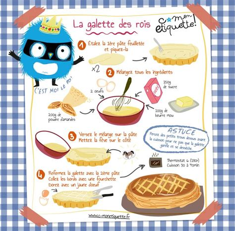 recettes cuisine enfants les 25 meilleures idées de la catégorie recettes pour