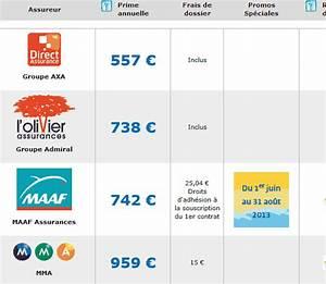 Assurance Auto La Moins Cher : m fiez vous du tarif de votre assurance blogmotion ~ Medecine-chirurgie-esthetiques.com Avis de Voitures