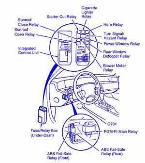 2002 Honda Civic Power Window Wiring Diagram 1982 Gesficonline Es