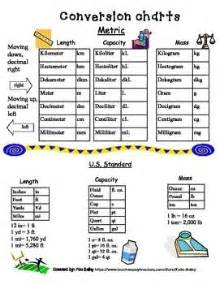 6th grade metric system best 25 unit conversion chart ideas on math conversions metric system converter