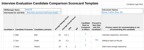 interview evaluation forms scorecard templates