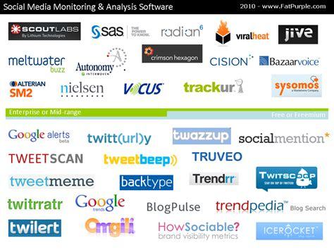 Social Media Monitoring Companies  Fatpurple. Digital Marketing Small Business. Medical Informatics Board Certification. Free Mold Inspection Los Angeles. How Long Do Drugs Stay In Hair. Selling A Home In Florida Day Trader Software. Get A Mastercard For Free Freebsd Vps Hosting. Human Resources Overview Careers In Web Design. Tutoring Centers Los Angeles