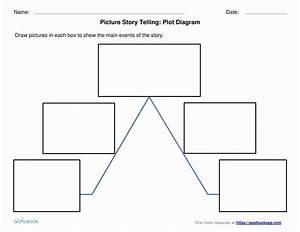 Blank Plot Diagram Best Of Blank Plot Diagram Worksheet