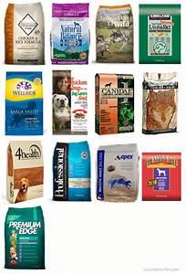 dog food brands With dog food brands list
