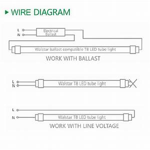 Led Tube Wiring Diagram