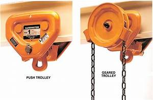 Sner Electric Chain Hoists  Motorized  Push And Geared