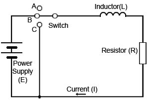 Electromagnetism The Voltage Across Inductor
