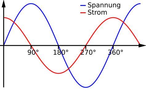 gleichstrom berechnen kondensator wechselstrom formeln