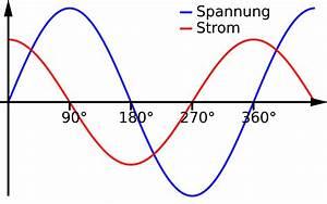 Phasenverschiebung Wechselstrom Berechnen : widerstand einer spule im gleichstromkreis und wechselstromkreis automobil bau auto systeme ~ Themetempest.com Abrechnung