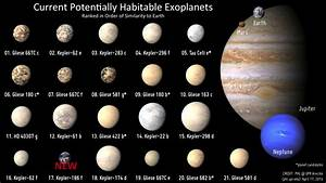 NASA Announces First Earth Twin in Habitable Zone ...