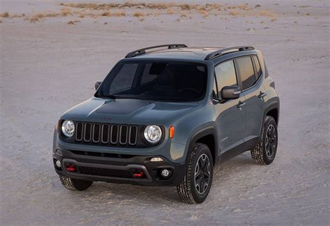 Jeep Renegade 0-60 Times