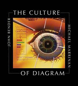 The Culture Of Diagram Bender John Marrinan Michael