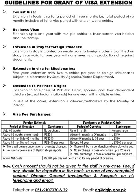Pakistan Visitor Visa Requirements, Visa Forms, Procedure