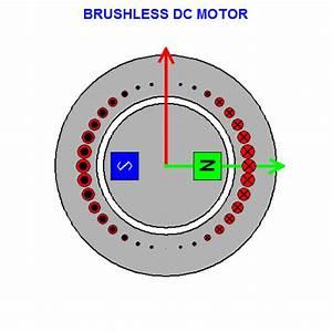 Bldc Motor Winding Diagram