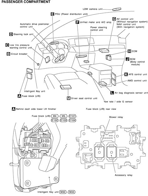 2004 Infiniti G35 Fuse Box Diagram by Fuse Box For 2003 Infiniti M45 Wiring Diagram