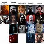 Horror Icons Hearts Kingdom Nightmarebear87 Boss Themes