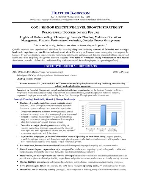 Coo Resume Cover Letter by Chief Operations Officer Resume