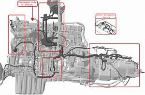 Dd15 Engine