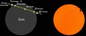 Transit Of Venus  What Will You See