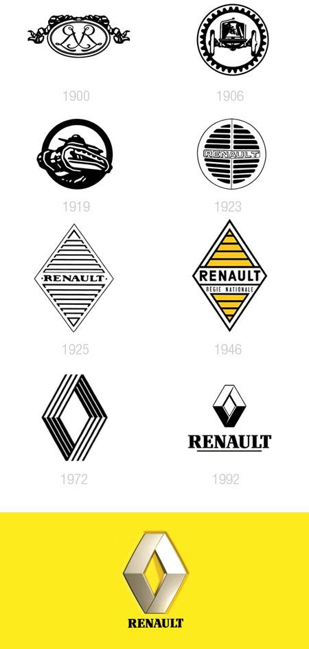 renault car logo a look at some car companies logos design evolution